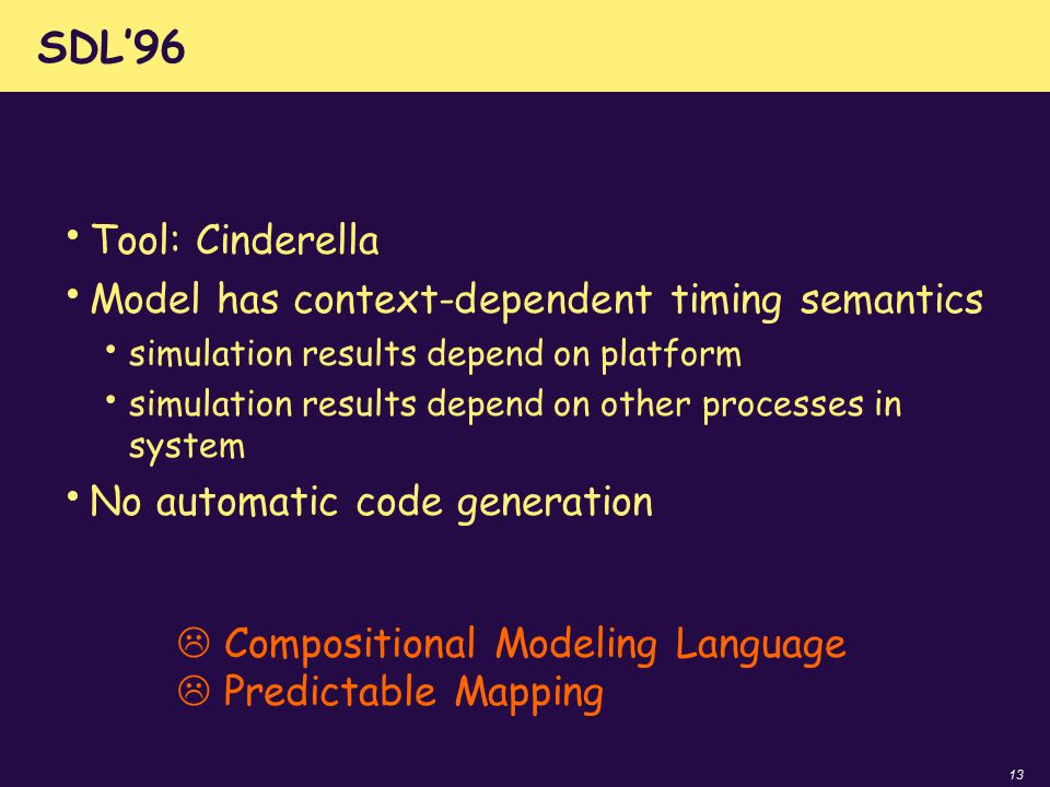 13 SDL'96 Tool: Cinderella Model has context-dependent timing semantics simulation results depend on platform simulation results depend on other proce