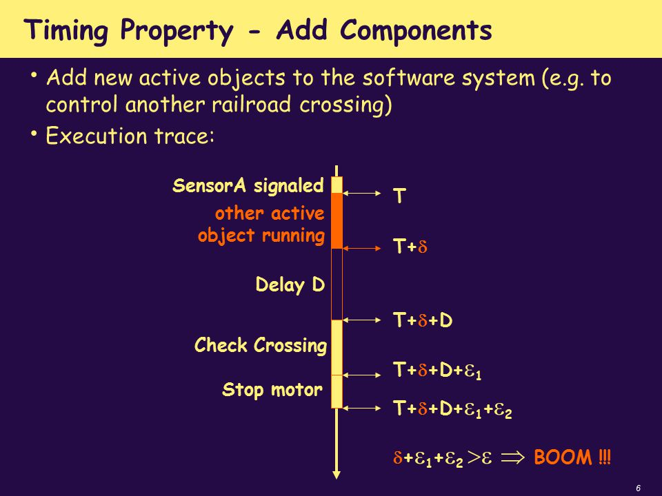 6 Timing Property - Add Components Add new active objects to the software system (e.g. to control another railroad crossing) Execution trace:  +  1