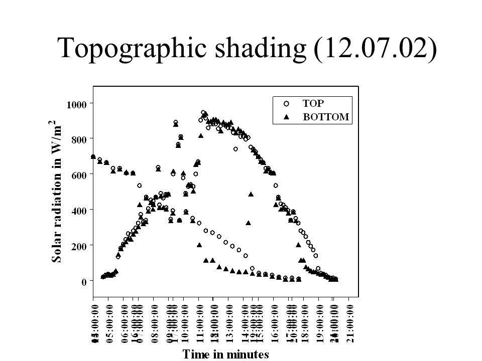 Topographic shading (12.07.02)
