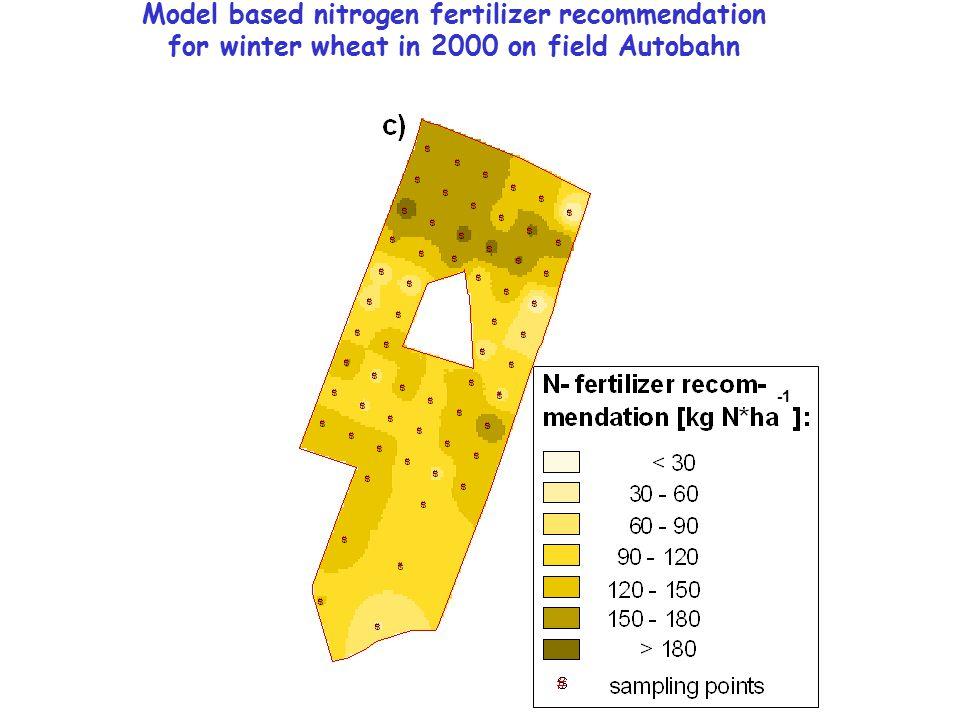 Model based nitrogen fertilizer recommendation for winter wheat in 2000 on field Autobahn
