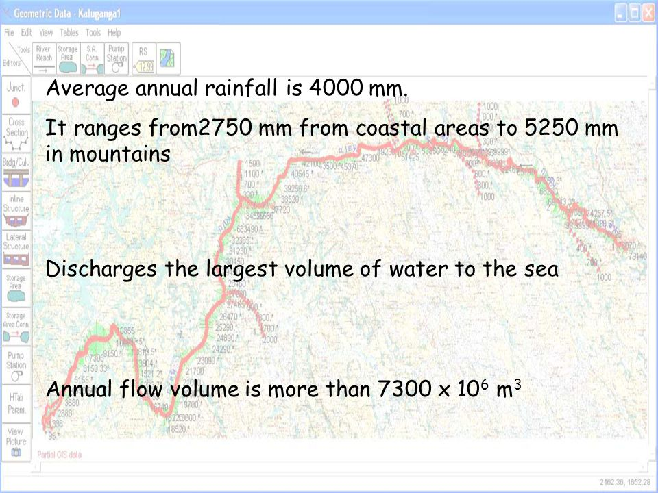 Catchment upto Ratnapura is 615 km 2 River bed elevation at Ratnapura is 13.7 m MSL Ratnapura Town subjects to flood when river level rises to 20 m MSL Flooding of Ratnapura Town had been a frequent occurrence These floods flow along the river inundating low level areas Finally Kalutara is affected by floods
