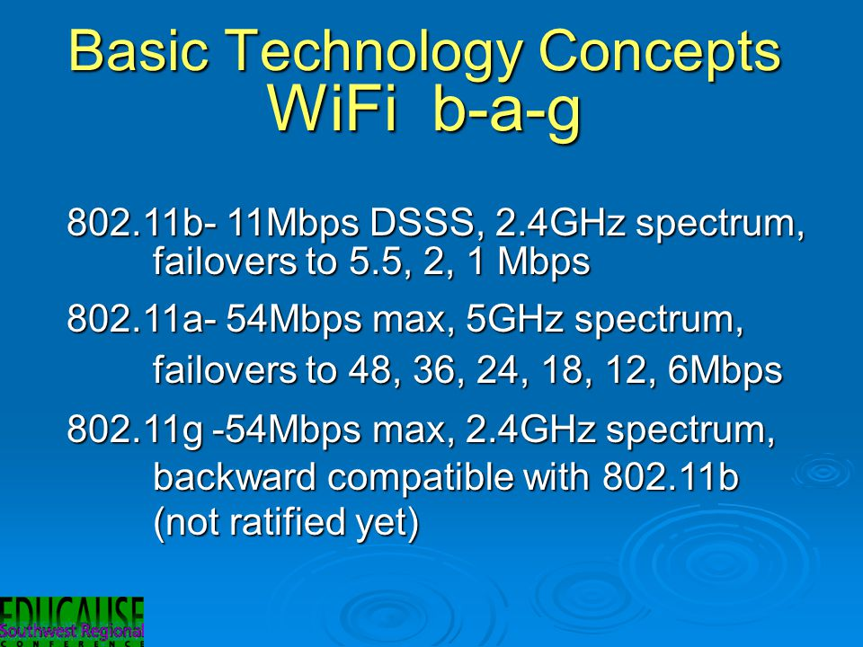 Basic Technology Concepts WiFi b-a-g 802.11b- 11Mbps DSSS, 2.4GHz spectrum, failovers to 5.5, 2, 1 Mbps 802.11a- 54Mbps max, 5GHz spectrum, failovers to 48, 36, 24, 18, 12, 6Mbps 802.11g -54Mbps max, 2.4GHz spectrum, backward compatible with 802.11b (not ratified yet)