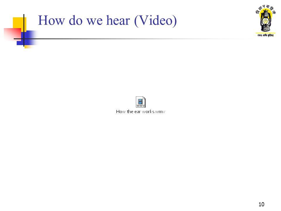 10 How do we hear (Video)