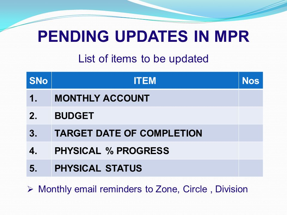 PENDING UPDATES IN MPR List of items to be updated SNoITEMNos 1.MONTHLY ACCOUNT 2.BUDGET 3.TARGET DATE OF COMPLETION 4.PHYSICAL % PROGRESS 5.PHYSICAL STATUS  Monthly email reminders to Zone, Circle, Division