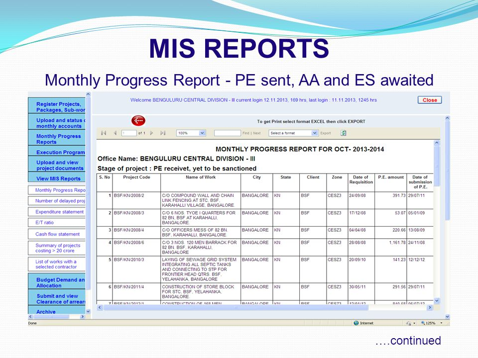 MIS REPORTS ….continued Monthly Progress Report - PE sent, AA and ES awaited