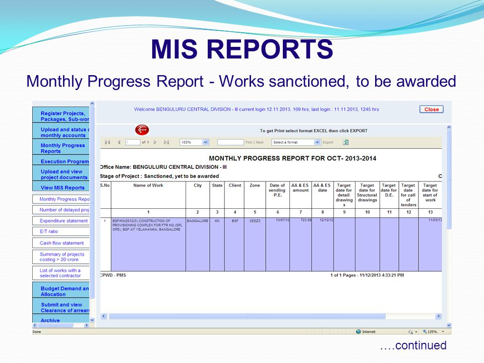 MIS REPORTS ….continued Monthly Progress Report - Works sanctioned, to be awarded