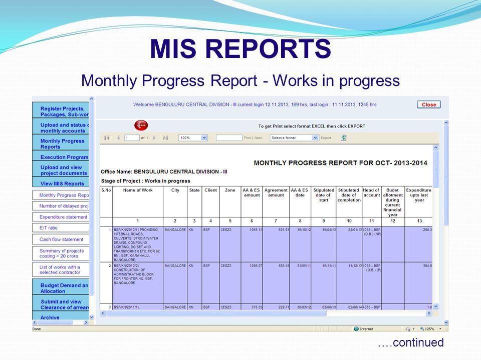 MIS REPORTS ….continued Monthly Progress Report - Works in progress