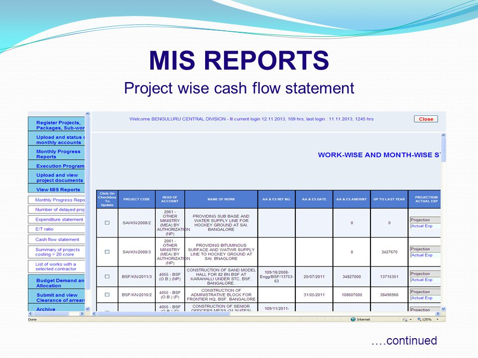 MIS REPORTS Project wise cash flow statement ….continued