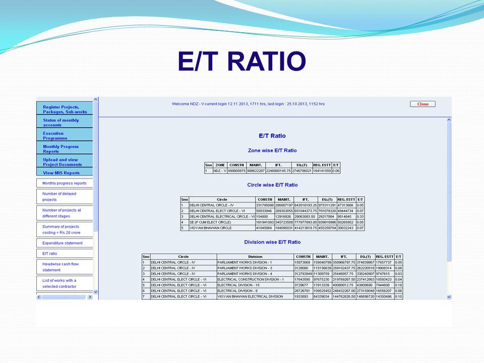 E/T RATIO