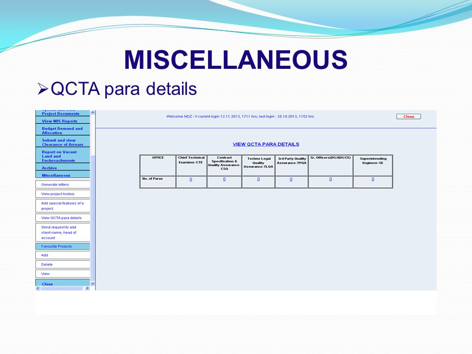 MISCELLANEOUS  QCTA para details
