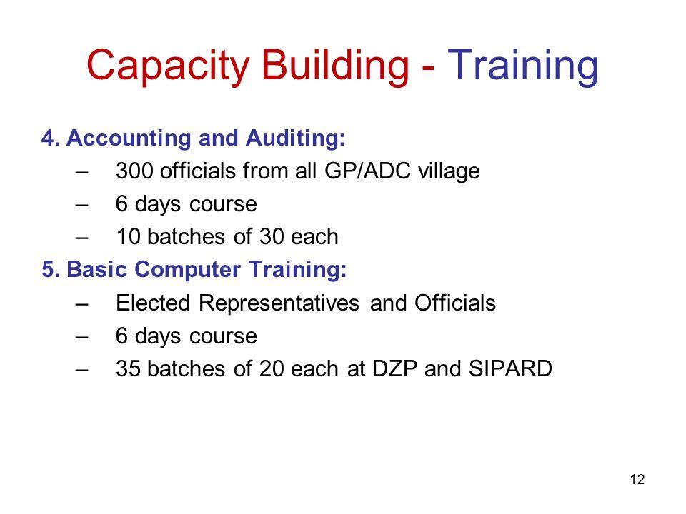 12 Capacity Building - Training 4.