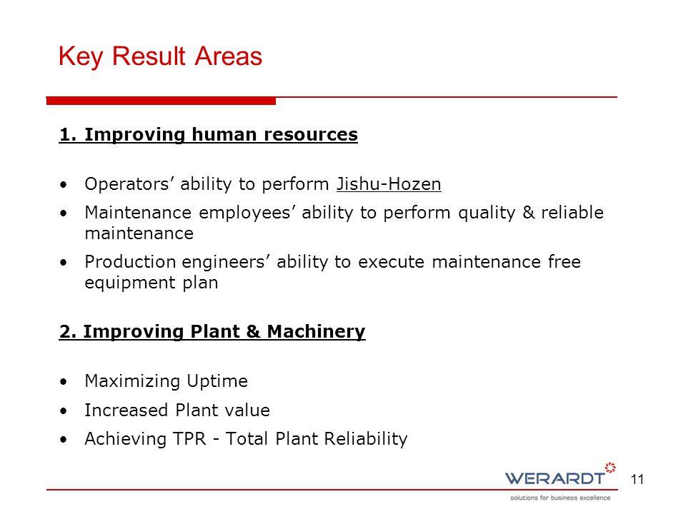 11 Key Result Areas 1.Improving human resources Operators' ability to perform Jishu-Hozen Maintenance employees' ability to perform quality & reliable