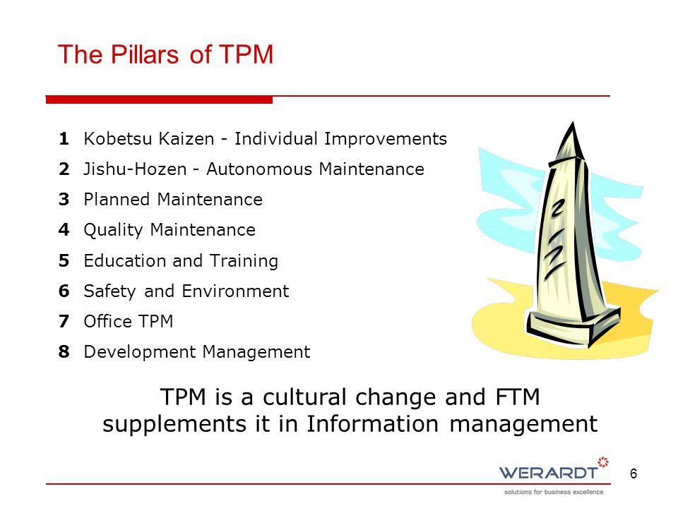 6 The Pillars of TPM TPM is a cultural change and FTM supplements it in Information management 1Kobetsu Kaizen - Individual Improvements 2Jishu-Hozen