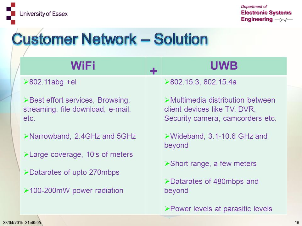 28/04/2015 21:41:4516 WiFi + UWB  802.11abg +ei  Best effort services, Browsing, streaming, file download, e-mail, etc.