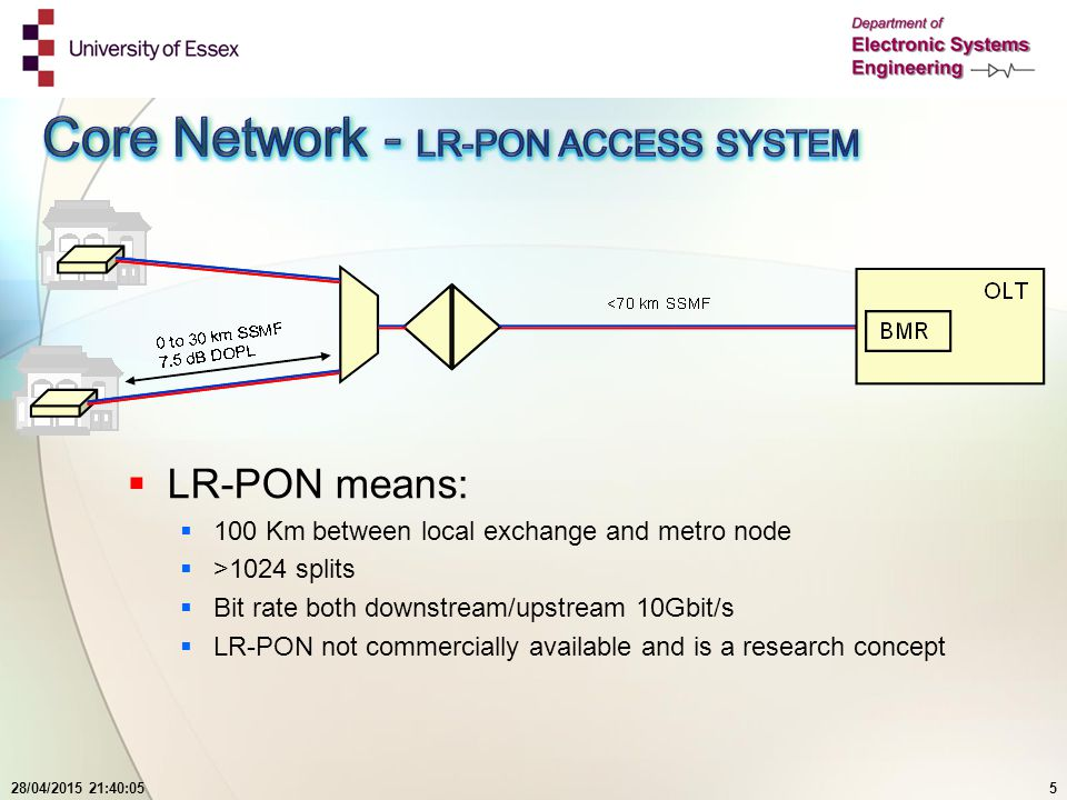 28/04/2015 21:41:445  LR-PON means:  100 Km between local exchange and metro node  >1024 splits  Bit rate both downstream/upstream 10Gbit/s  LR-PON not commercially available and is a research concept