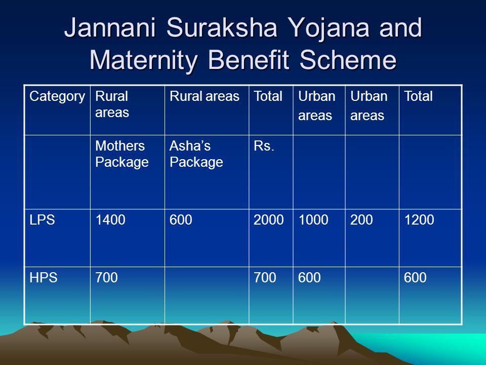 Jannani Suraksha Yojana and Maternity Benefit Scheme CategoryRural areas TotalUrban areas Urban areas Total Mothers Package Asha's Package Rs. LPS1400