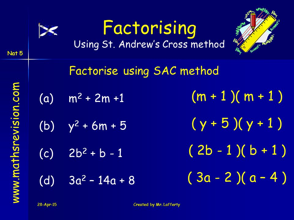 28-Apr-15Created by Mr. Lafferty www.mathsrevision.com Factorise using SAC method (a)m 2 + 2m +1 (b) y 2 + 6m + 5 (c) 2b 2 + b - 1 (d)3a 2 – 14a + 8 (