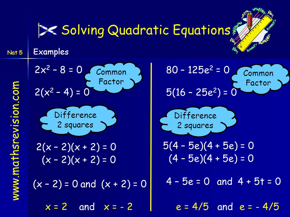 www.mathsrevision.com Solving Quadratic Equations Nat 5 Examples 2x 2 – 8 = 0 2(x 2 – 4) = 0 x = 2andx = - 2 80 – 125e 2 = 0 5(16 – 25e 2 ) = 0 4 – 5e = 0and4 + 5t = 0 e = - 4/5e = 4/5and Common Factor Common Factor Difference 2 squares 2(x – 2)(x + 2) = 0 (x – 2)(x + 2) = 0 Difference 2 squares 5(4 – 5e)(4 + 5e) = 0 (4 – 5e)(4 + 5e) = 0 (x – 2) = 0and(x + 2) = 0