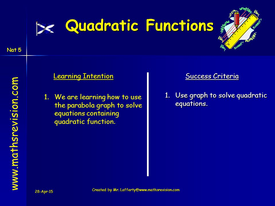 www.mathsrevision.com Nat 5 Sketching Quadratic Functions We can use a 4 step process to sketch a quadratic function Example 1 : Sketch f(x) = 15 – 2x – x 2 Step 1 : Find where the function crosses the x – axis.