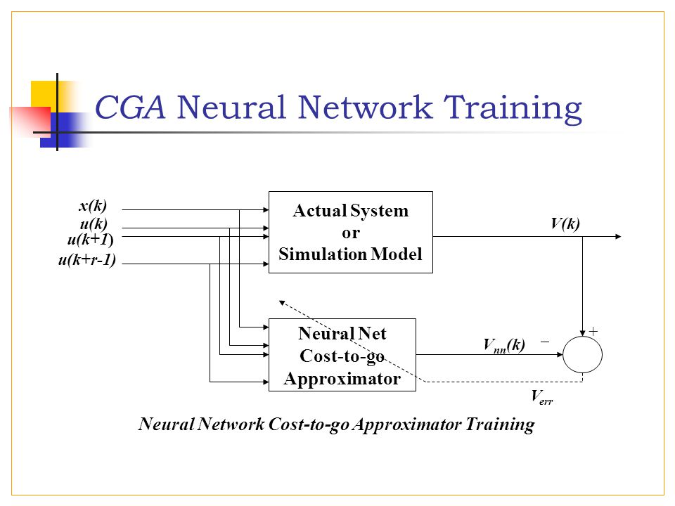 CGA Neural Network Training Actual System or Simulation Model Neural Net Cost-to-go Approximator x(k) u(k) +  V(k) V nn (k) V err Neural Network Cost-to-go Approximator Training u(k+1) u(k+r-1)