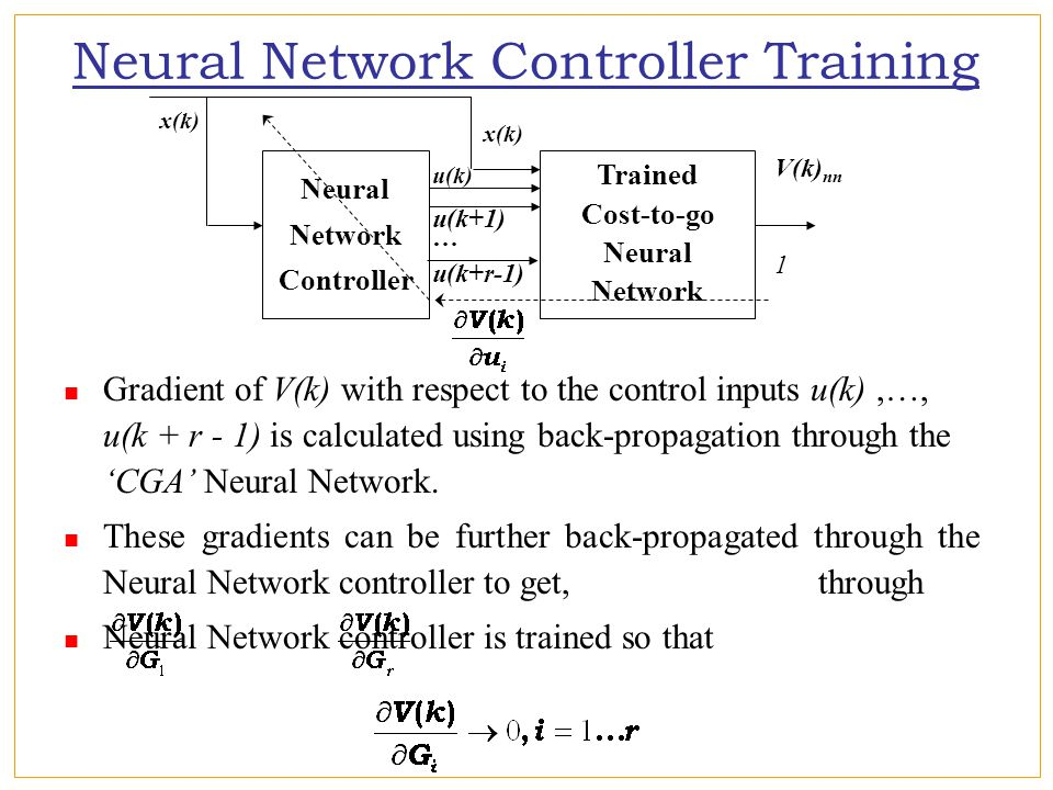Neural Network Controller Training Gradient of V(k) with respect to the control inputs u(k),…, u(k + r - 1) is calculated using back-propagation through the 'CGA' Neural Network.