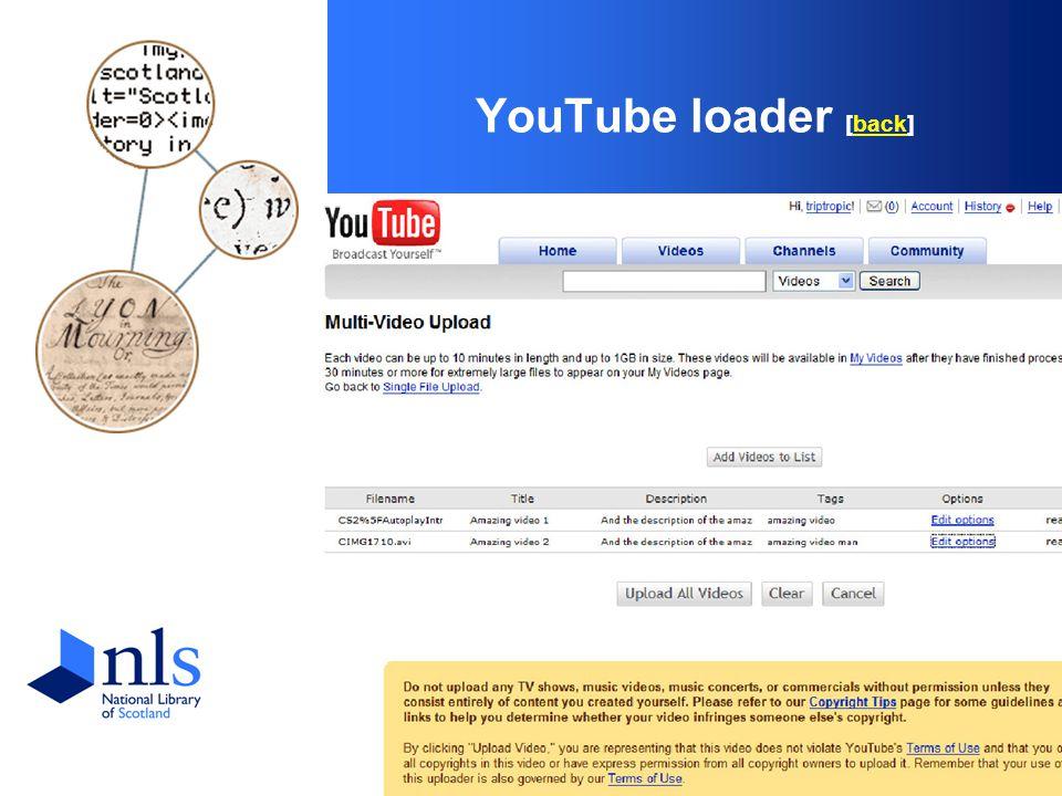 YouTube loader [back]back