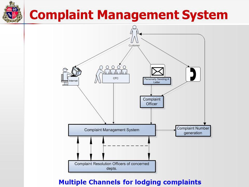 Complaint Management System Multiple Channels for lodging complaints