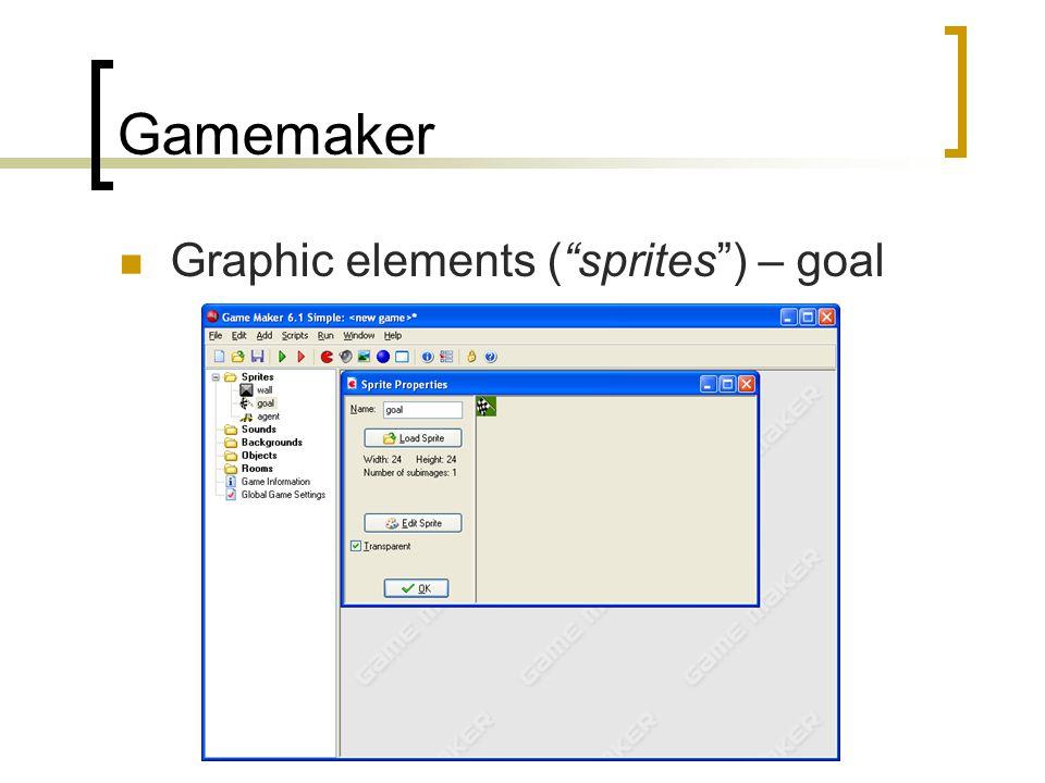 Gamemaker Graphic elements ( sprites ) – goal