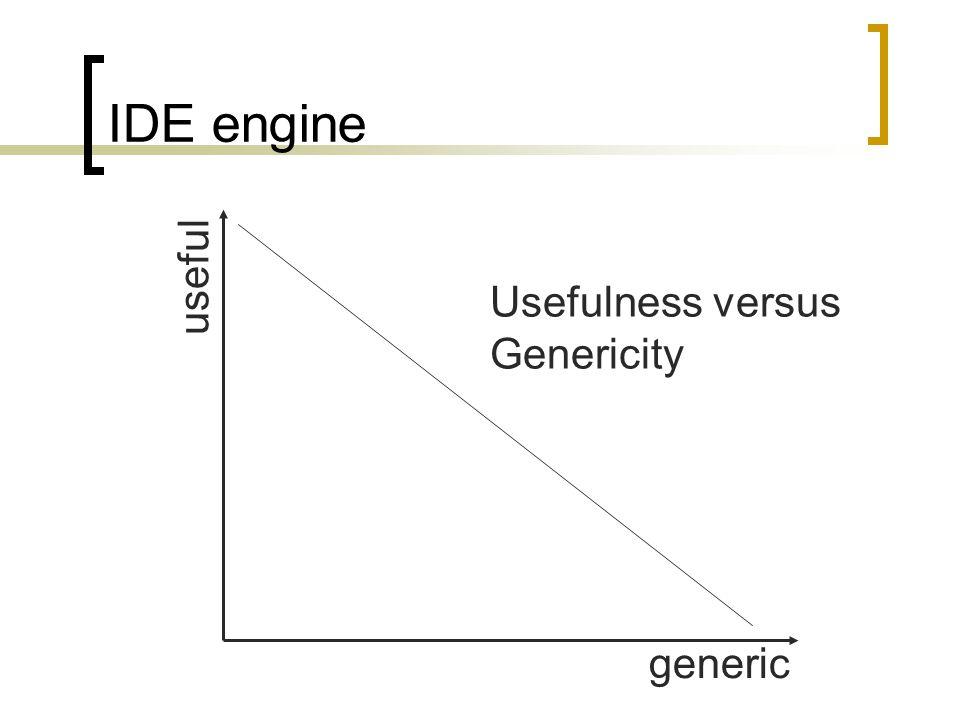 IDE engine generic useful Usefulness versus Genericity