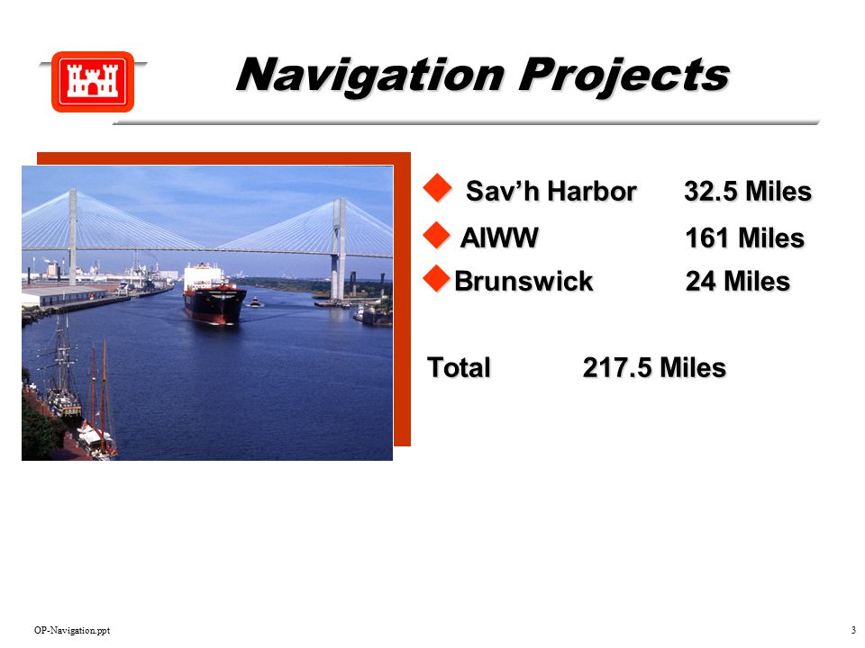OP-Navigation.ppt3 u Sav'h Harbor 32.5 Miles u AIWW 161 Miles u Brunswick 24 Miles Total 217.5 Miles Total 217.5 Miles Navigation Projects