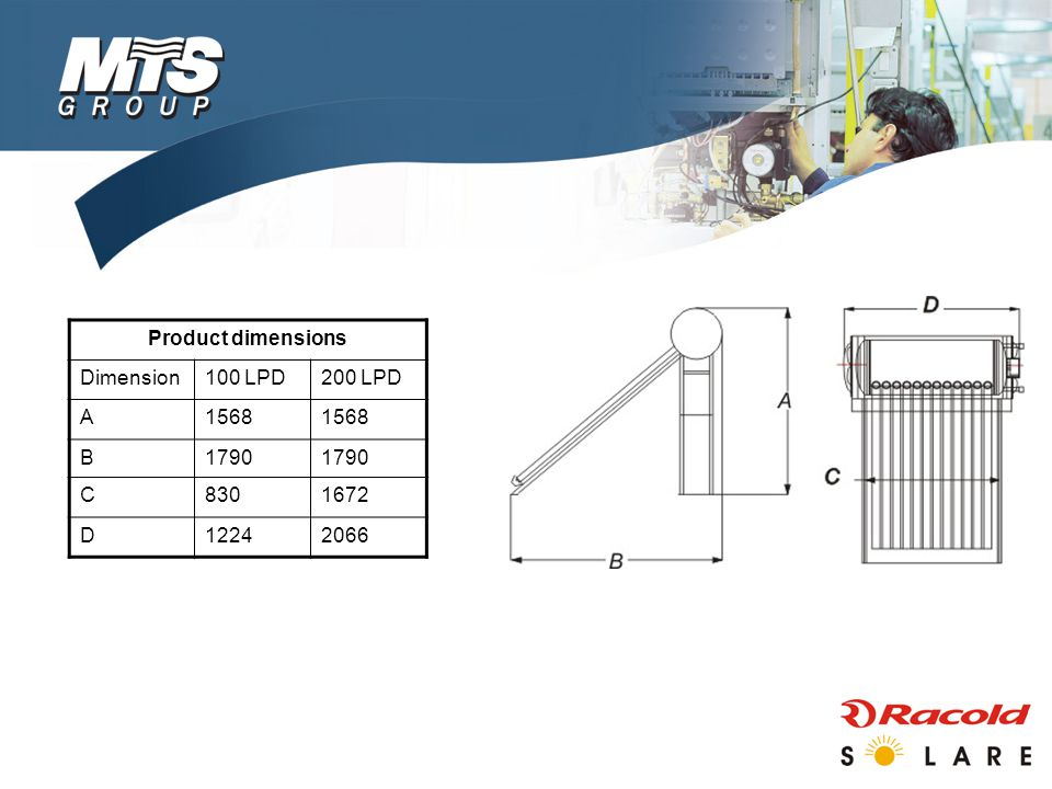 Product dimensions Dimension100 LPD200 LPD A1568 B1790 C8301672 D12242066