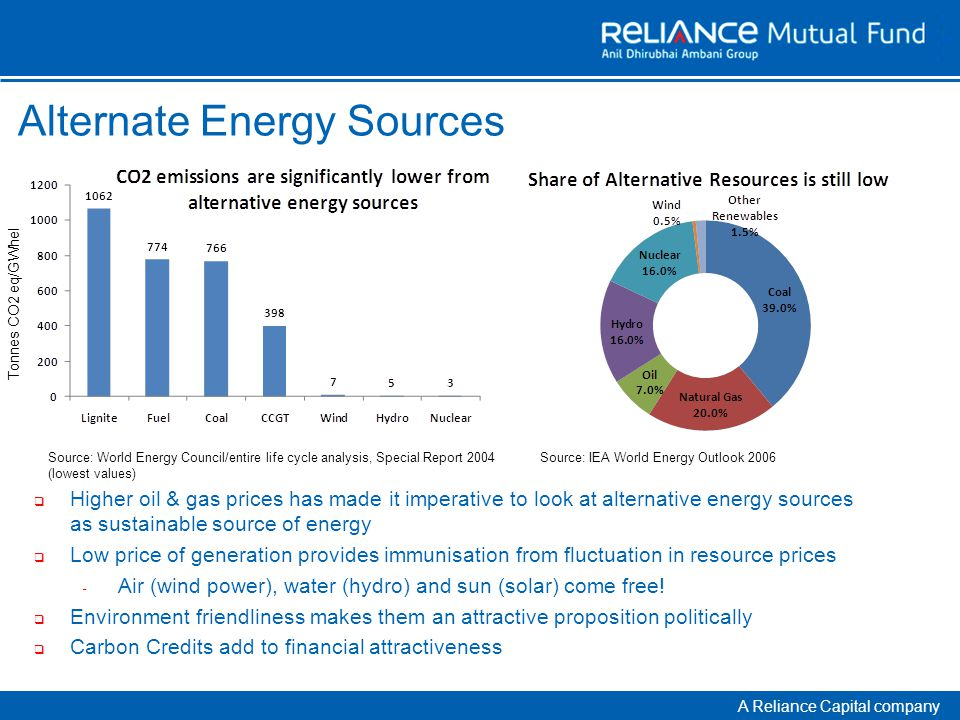 A Reliance Capital company Alternate Energy Sources  Higher oil & gas prices has made it imperative to look at alternative energy sources as sustainable source of energy  Low price of generation provides immunisation from fluctuation in resource prices - Air (wind power), water (hydro) and sun (solar) come free.