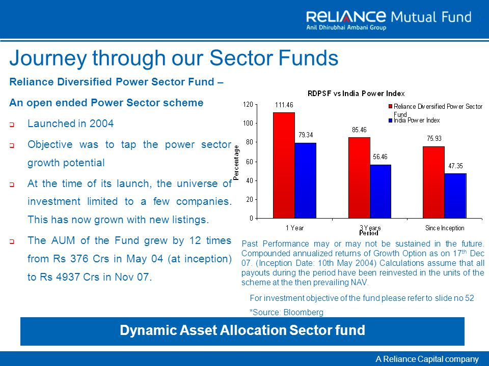 A Reliance Capital company Journey through our Sector Funds Reliance Diversified Power Sector Fund – An open ended Power Sector scheme  Launched in 2004  Objective was to tap the power sector growth potential  At the time of its launch, the universe of investment limited to a few companies.