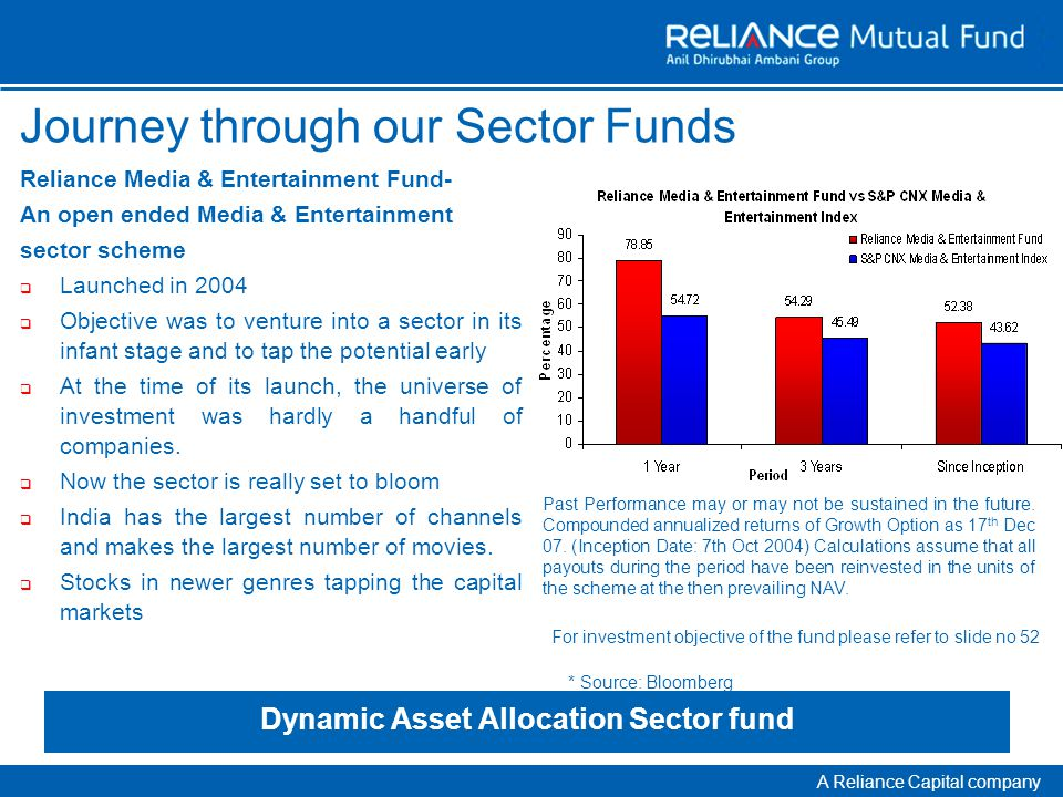 A Reliance Capital company Journey through our Sector Funds Reliance Media & Entertainment Fund- An open ended Media & Entertainment sector scheme  Launched in 2004  Objective was to venture into a sector in its infant stage and to tap the potential early  At the time of its launch, the universe of investment was hardly a handful of companies.