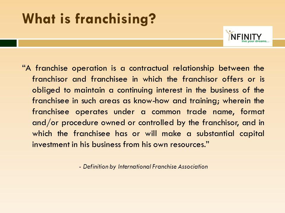 FRANCHISING SURVEY Franchising helps existing businesses do better.