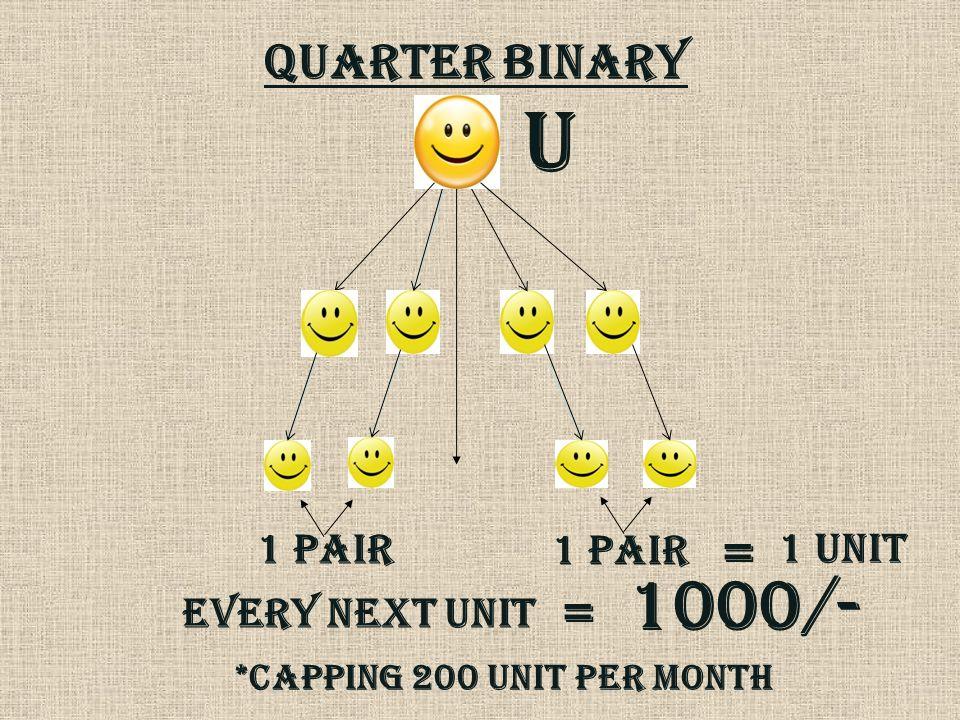 QUARTeR BINARY U 1 PAIR EVERY NEXT UNIT = 1000/- = 1 UNIT *CAPPING 200 UNIT PER MONTH