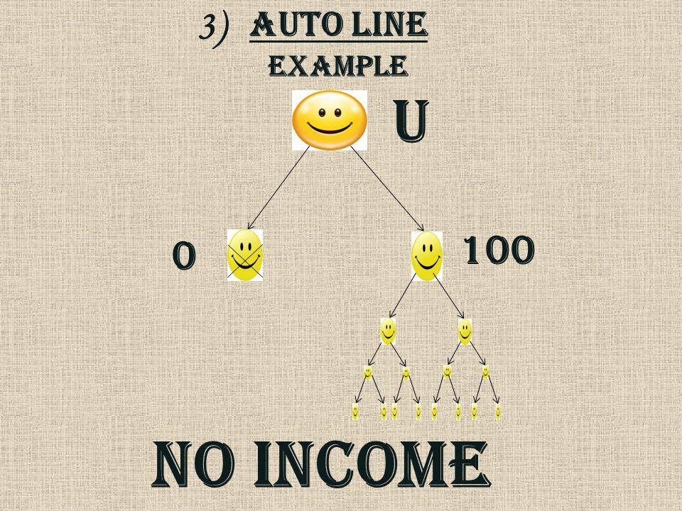 AUTO LINE Example U 100 0 NO INCOME 3)