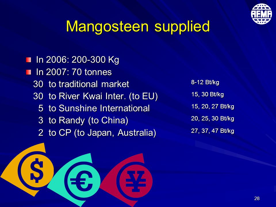 28 Mangosteen supplied In 2006: 200-300 Kg In 2007: 70 tonnes 30 to traditional market 8-12 Bt/kg 30 to traditional market 8-12 Bt/kg 30 to River Kwai