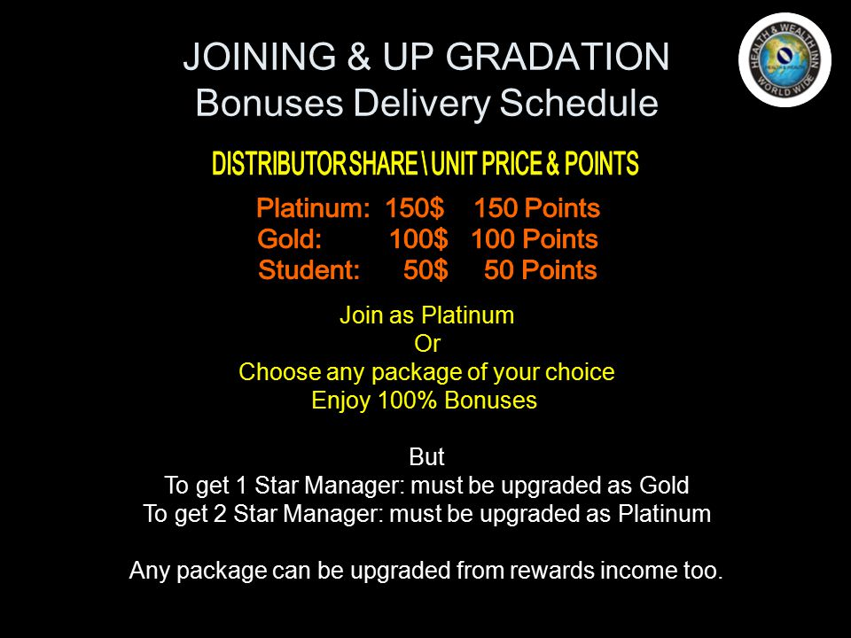 JOINING & UP GRADATION Bonuses Delivery Schedule Join as Platinum Or Choose any package of your choice Enjoy 100% Bonuses But To get 1 Star Manager: must be upgraded as Gold To get 2 Star Manager: must be upgraded as Platinum Any package can be upgraded from rewards income too.
