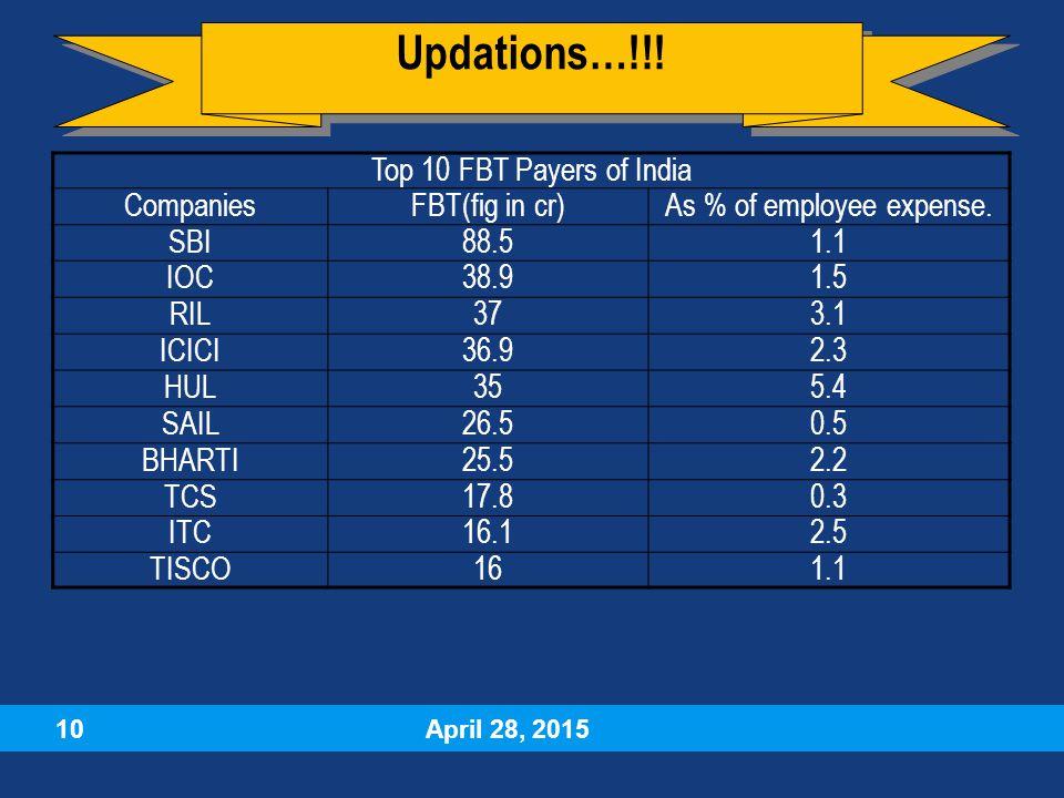 April 28, 2015 10 Updations…!!.