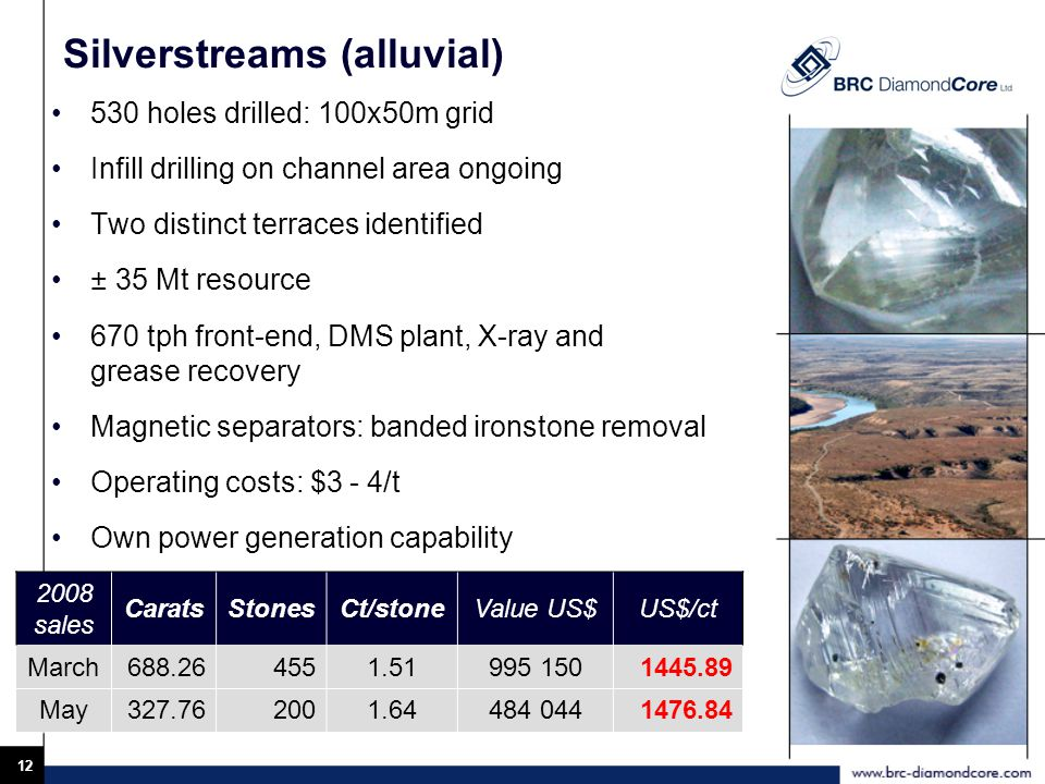 12 Silverstreams (alluvial) 530 holes drilled: 100x50m grid Infill drilling on channel area ongoing Two distinct terraces identified ± 35 Mt resource 670 tph front-end, DMS plant, X-ray and grease recovery Magnetic separators: banded ironstone removal Operating costs: $3 - 4/t Own power generation capability 2008 sales CaratsStonesCt/stoneValue US$US$/ct March688.264551.51995 1501445.89 May327.762001.64484 0441476.84