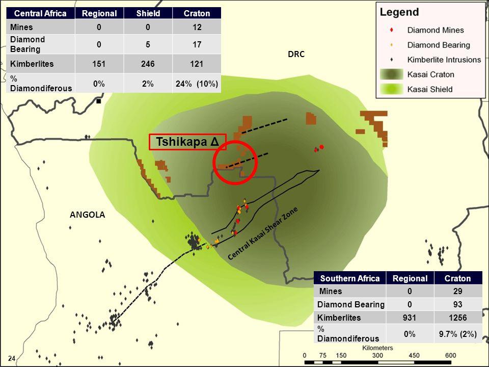 24 Kinshasa Lubumbashi ANGOLA ZAMBIA Central Kasai Shear Zone Central AfricaRegionalShieldCraton Mines0012 Diamond Bearing 0517 Kimberlites151246121 % Diamondiferous 0%2%24% (10%) DRC Southern AfricaRegionalCraton Mines029 Diamond Bearing093 Kimberlites9311256 % Diamondiferous 0%9.7% (2%) 24 Tshikapa Δ