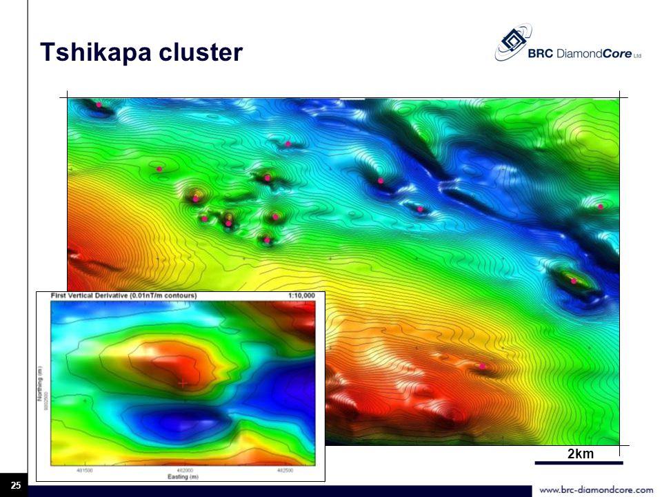 25 Tshikapa cluster 2km