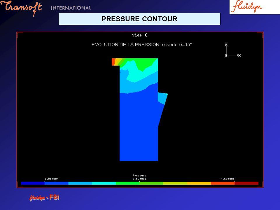 PRESSURE CONTOUR fluidyn - FSI