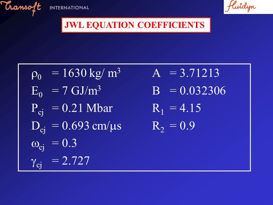 JWL EQUATION COEFFICIENTS  0 = 1630 kg/ m 3 A= 3.71213 E 0 = 7 GJ/m 3 B= 0.032306 P cj = 0.21 MbarR 1 = 4.15 D cj = 0.693 cm/  sR 2 = 0.9  cj = 0.3  cj = 2.727