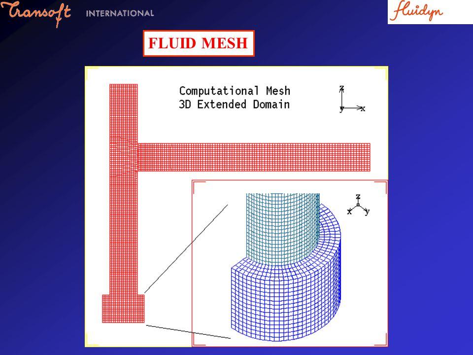 FLUID MESH