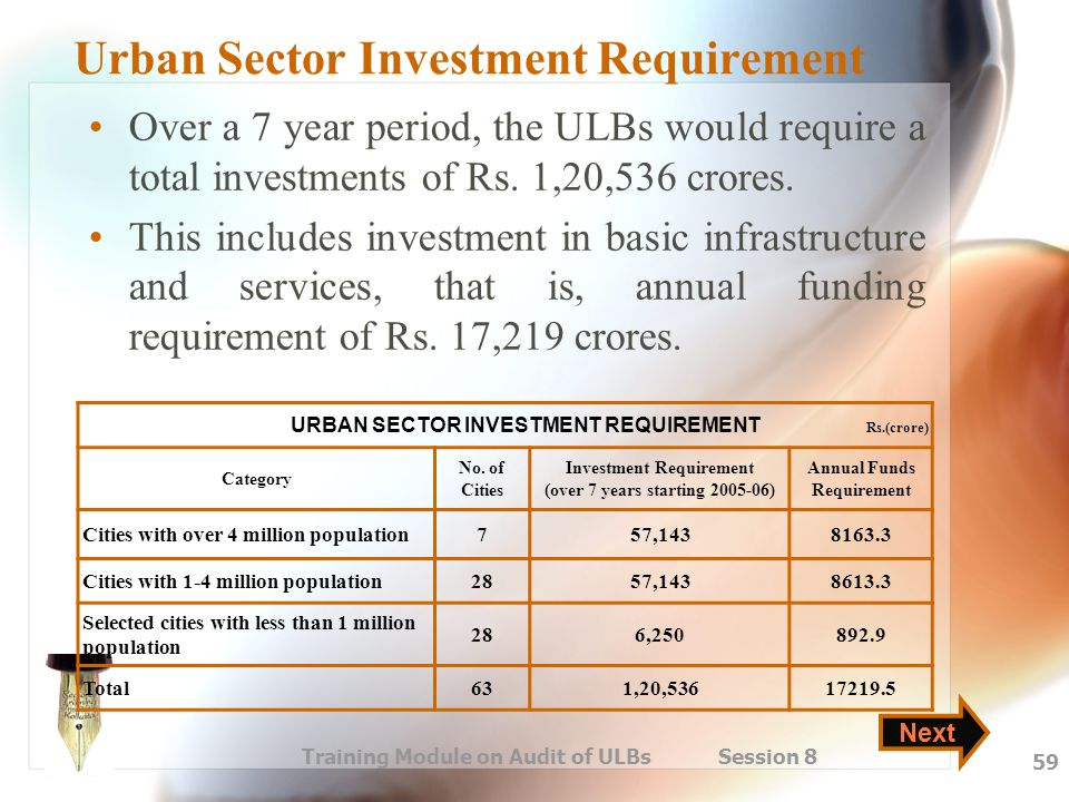 Training Module on Audit of ULBs Session 8 59 Urban Sector Investment Requirement Over a 7 year period, the ULBs would require a total investments of