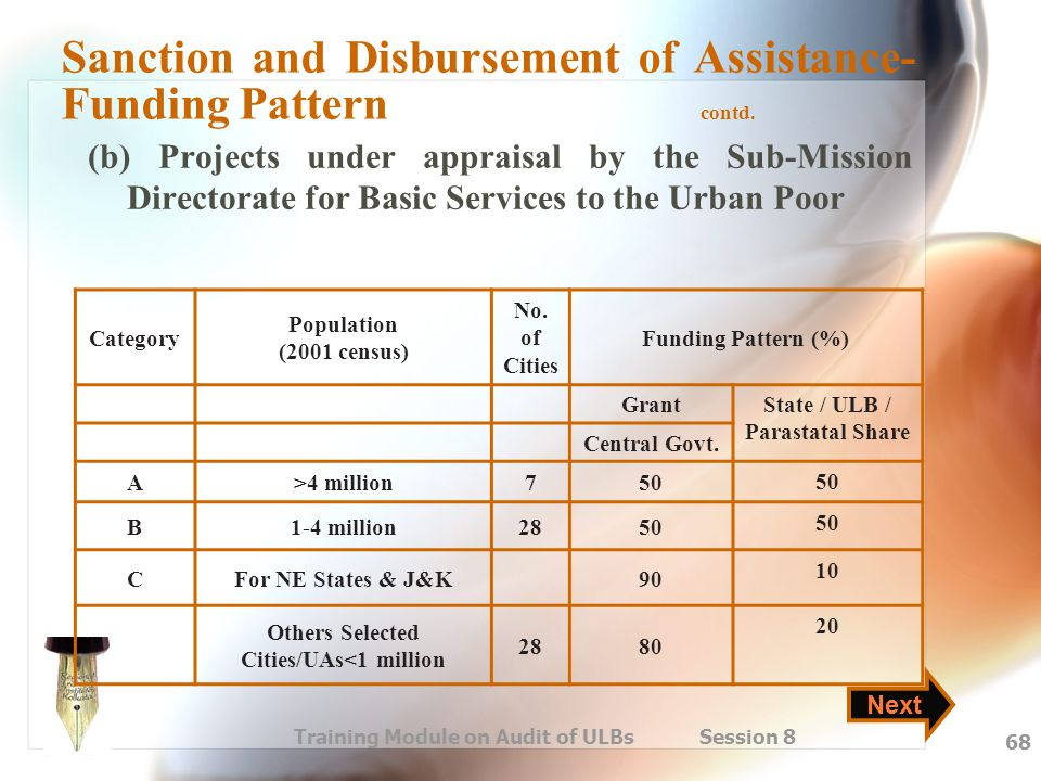 Training Module on Audit of ULBs Session 8 68 Sanction and Disbursement of Assistance- Funding Pattern contd. (b) Projects under appraisal by the Sub-