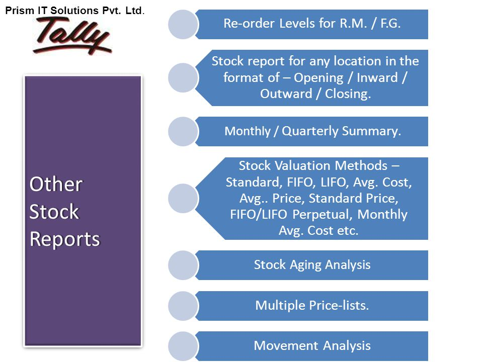Other Stock Reports Re-order Levels for R.M. / F.G.