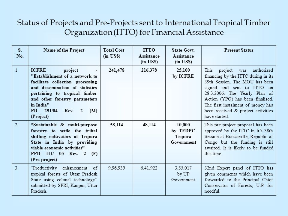 Status of Projects and Pre-Projects sent to International Tropical Timber Organization (ITTO) for Financial Assistance S.